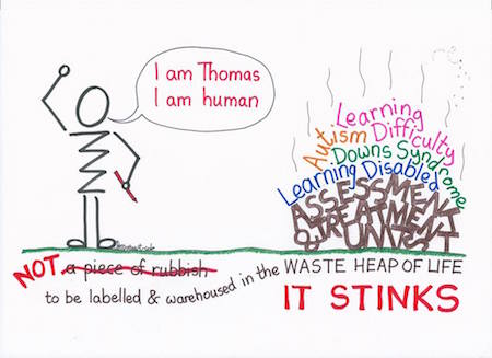 A graphic composed of lines and words. A stick figure of Thomas says 'I am Thomas, I am human'. Beneath: 'NOT a piece of rubbish to be labelled & warehoused in the WASTE HEAP OF LIFE. IT STINKS'. The 'waste heap' (with lines indicating steam rising' reads: 'Learning Disability, Autism, Down's Syndrome, Learning Disabled, Assessment & Treatment Units'.